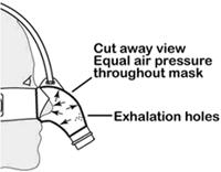 CPAP Cutaway